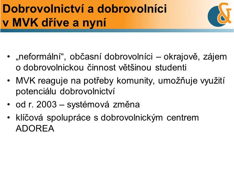 Dobrovolnictví a dobrovolníci v MVK dříve a nyní
