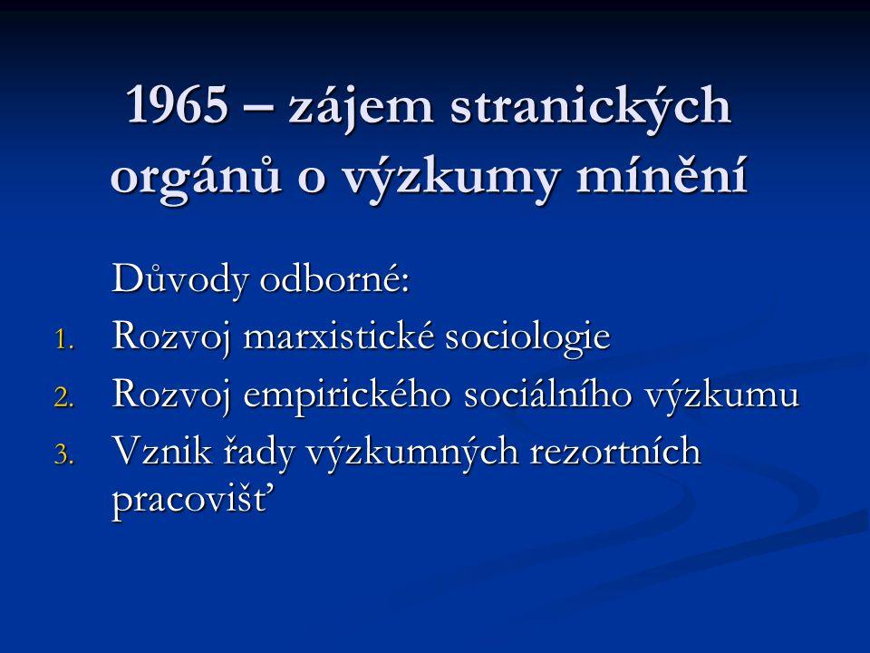 1965 – zájem stranických orgánů o výzkumy mínění