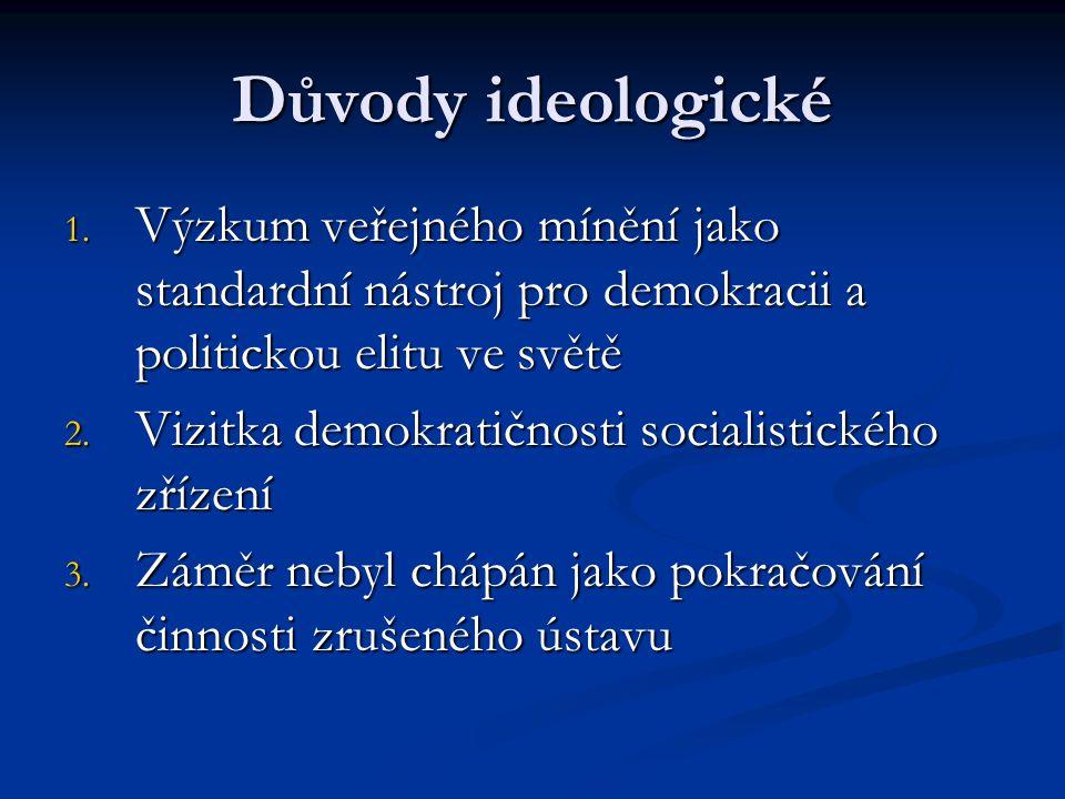 Důvody ideologické Výzkum veřejného mínění jako standardní nástroj pro demokracii a politickou elitu ve světě.