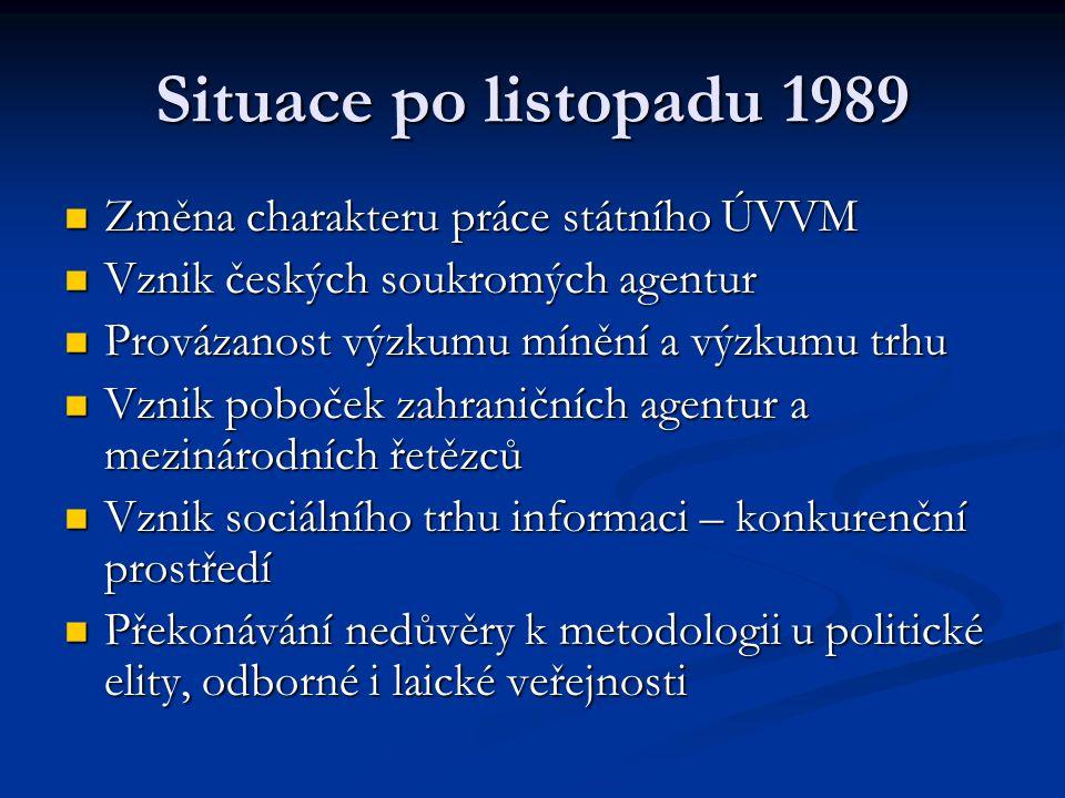 Situace po listopadu 1989 Změna charakteru práce státního ÚVVM