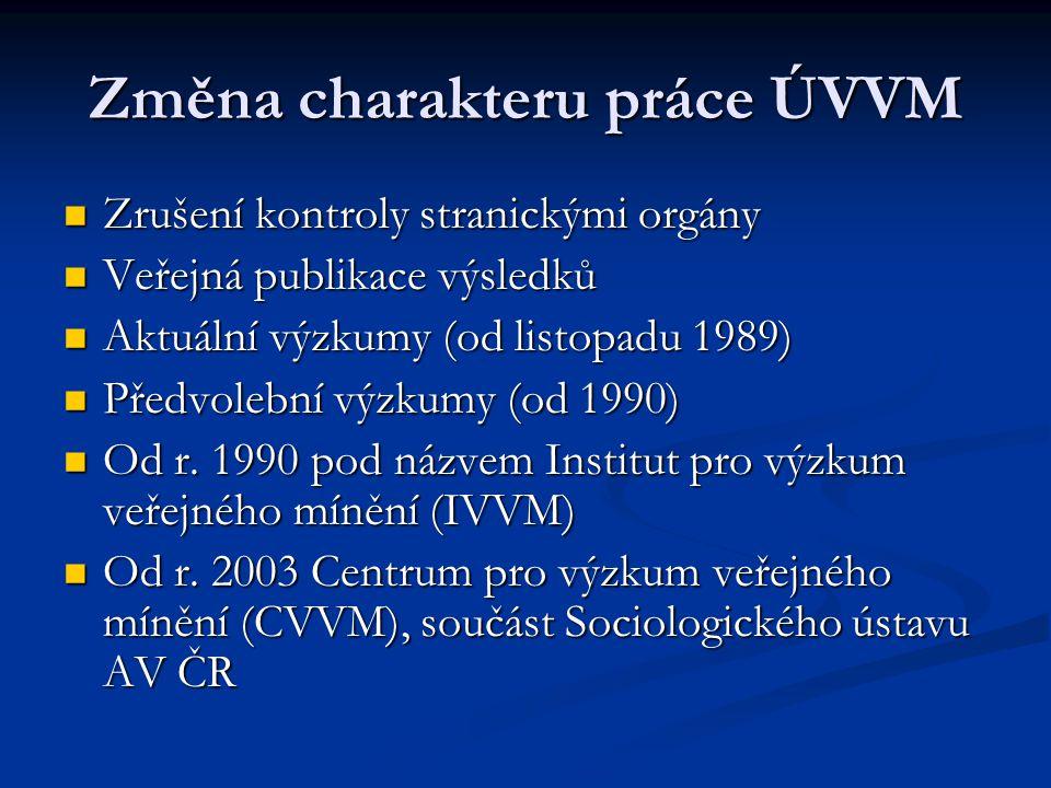 Změna charakteru práce ÚVVM