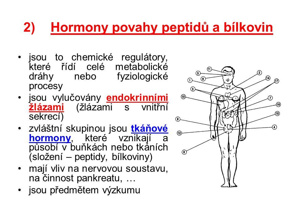 Hormony povahy peptidů a bílkovin