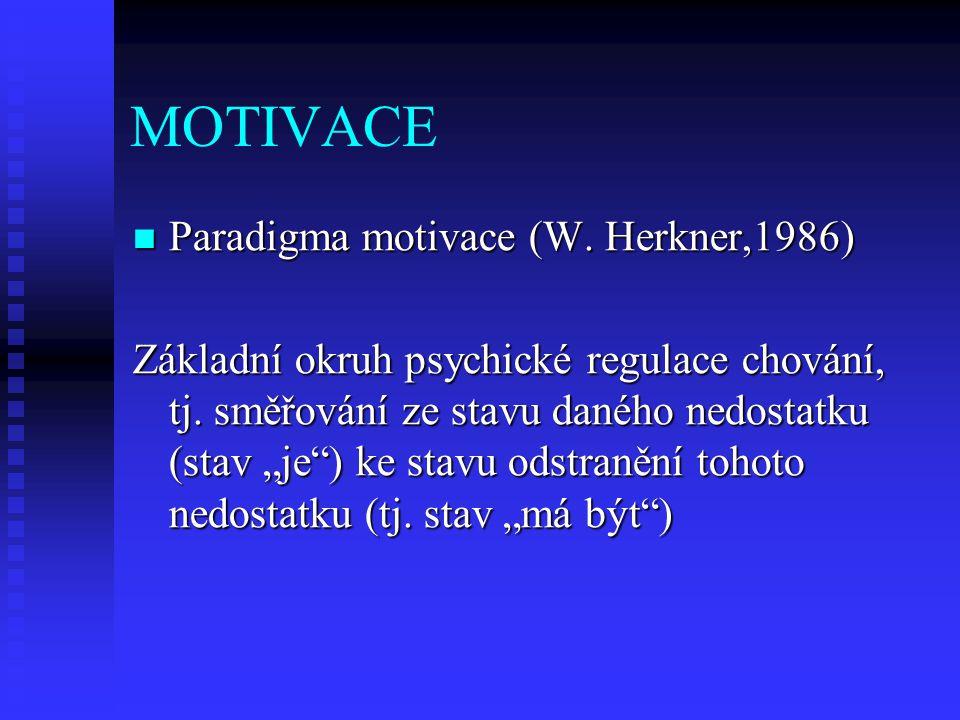 MOTIVACE Paradigma motivace (W. Herkner,1986)