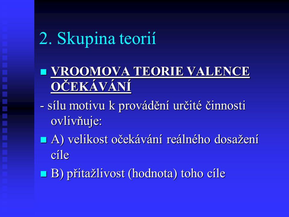2. Skupina teorií VROOMOVA TEORIE VALENCE OČEKÁVÁNÍ