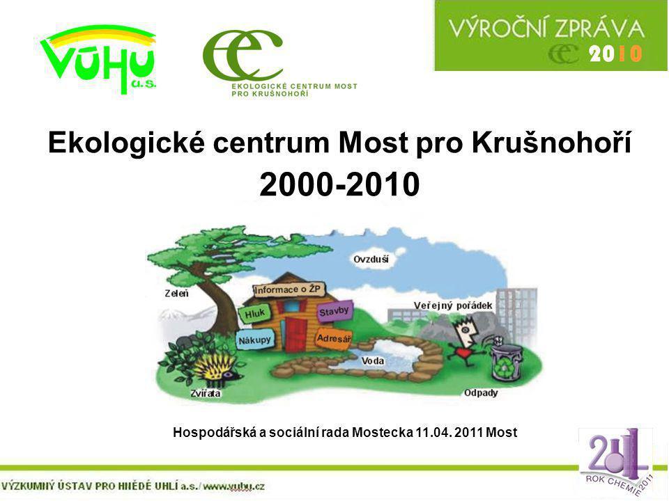 Ekologické centrum Most pro Krušnohoří 2000-2010