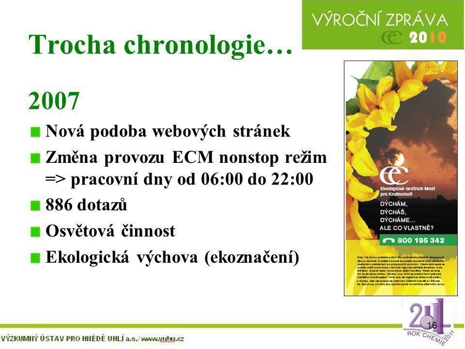 Trocha chronologie… 2007 Nová podoba webových stránek