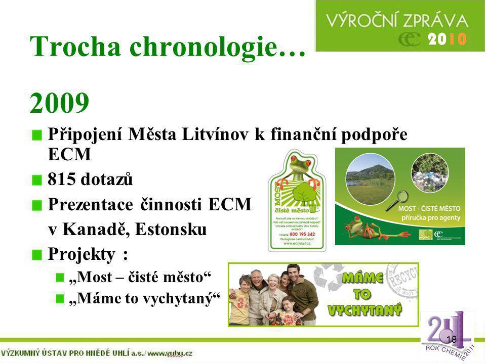 Trocha chronologie… 2009. Připojení Města Litvínov k finanční podpoře ECM. 815 dotazů. Prezentace činnosti ECM.