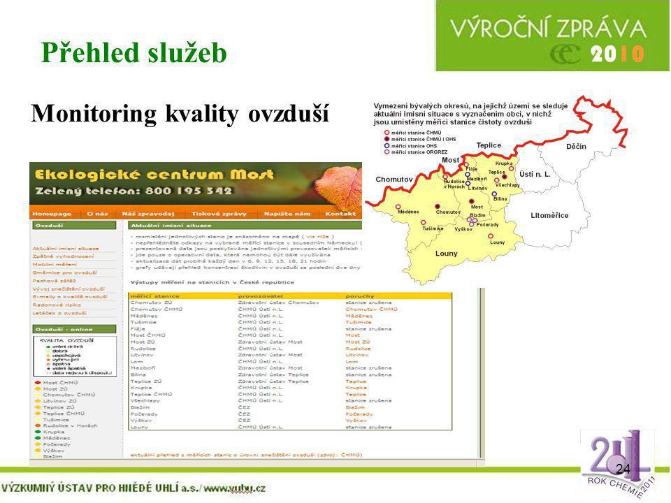 Přehled služeb Monitoring kvality ovzduší