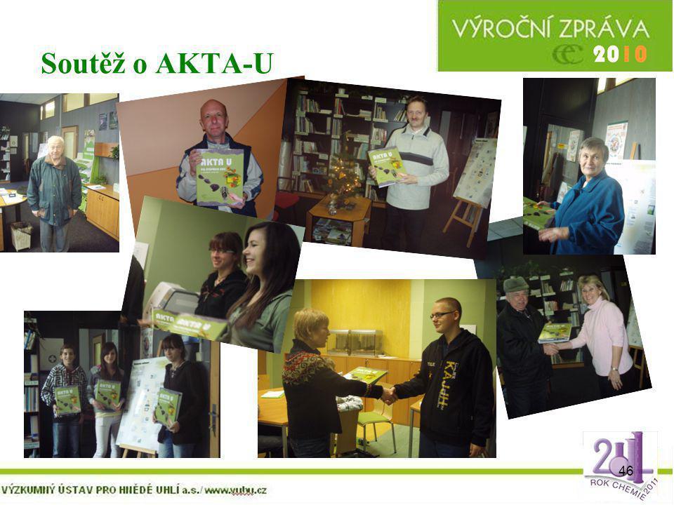 Soutěž o AKTA-U
