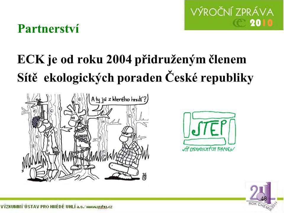 Partnerství ECK je od roku 2004 přidruženým členem Sítě ekologických poraden České republiky