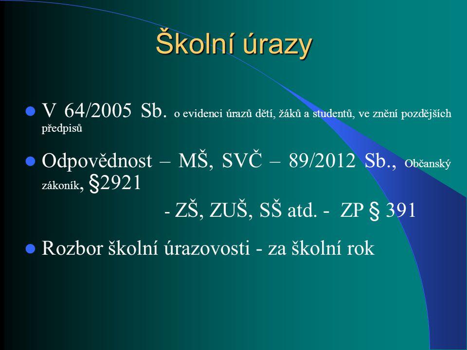 Školní úrazy V 64/2005 Sb. o evidenci úrazů dětí, žáků a studentů, ve znění pozdějších předpisů.