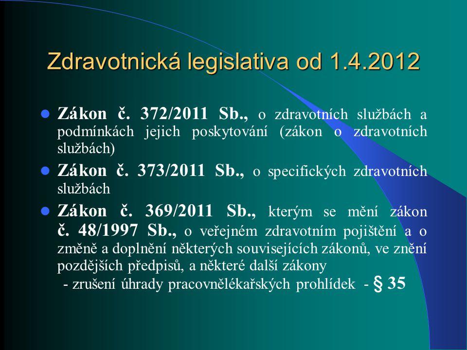 Zdravotnická legislativa od 1.4.2012