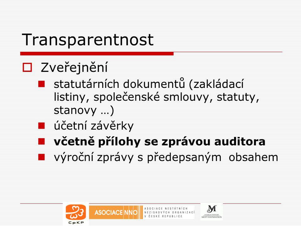 Transparentnost Zveřejnění