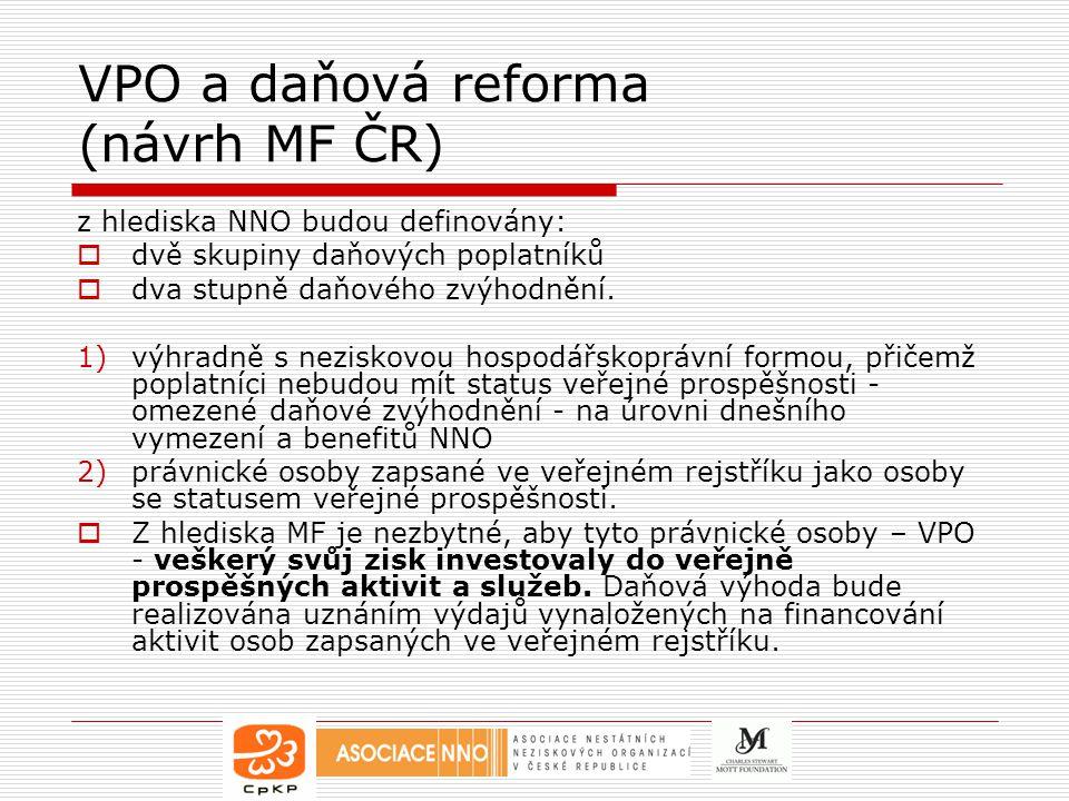 VPO a daňová reforma (návrh MF ČR)
