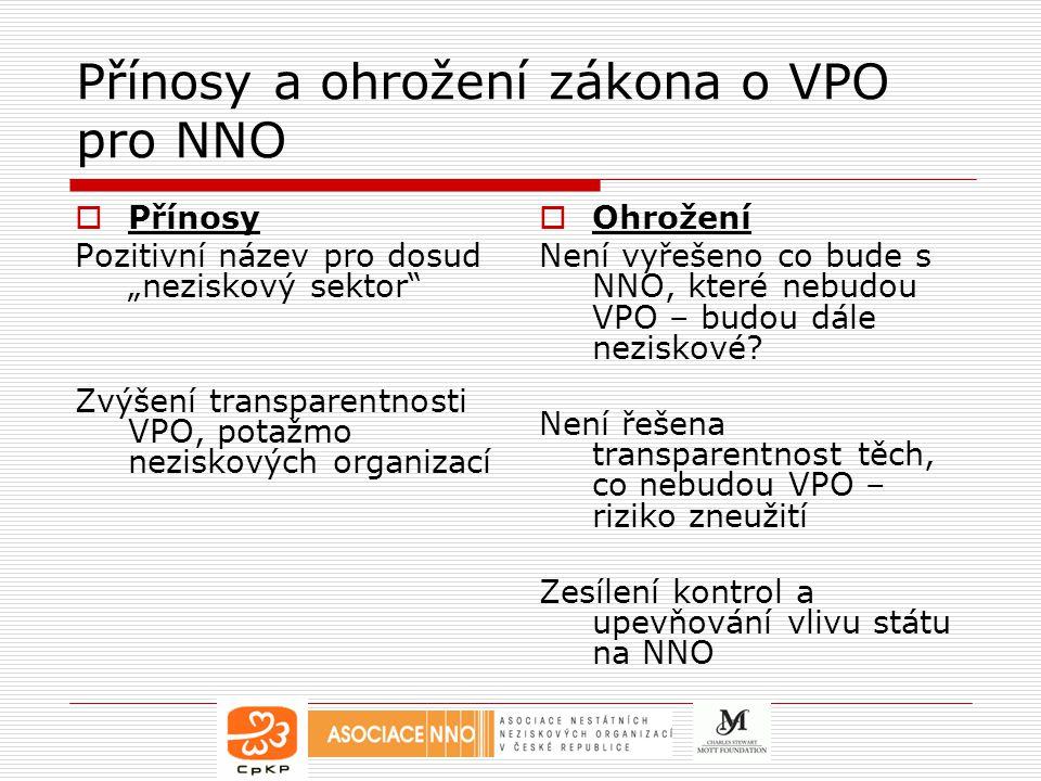 Přínosy a ohrožení zákona o VPO pro NNO