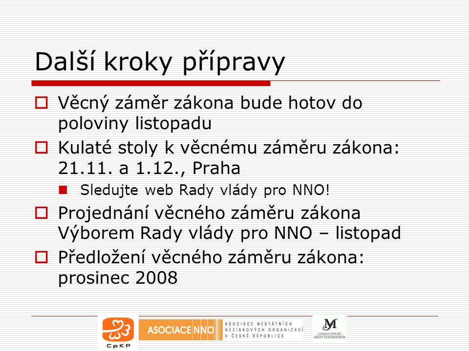 Další kroky přípravy Věcný záměr zákona bude hotov do poloviny listopadu. Kulaté stoly k věcnému záměru zákona: 21.11. a 1.12., Praha.