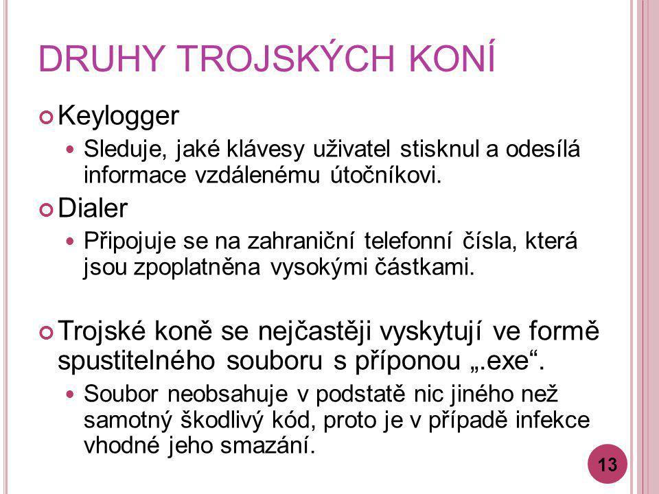 DRUHY TROJSKÝCH KONÍ Keylogger Dialer