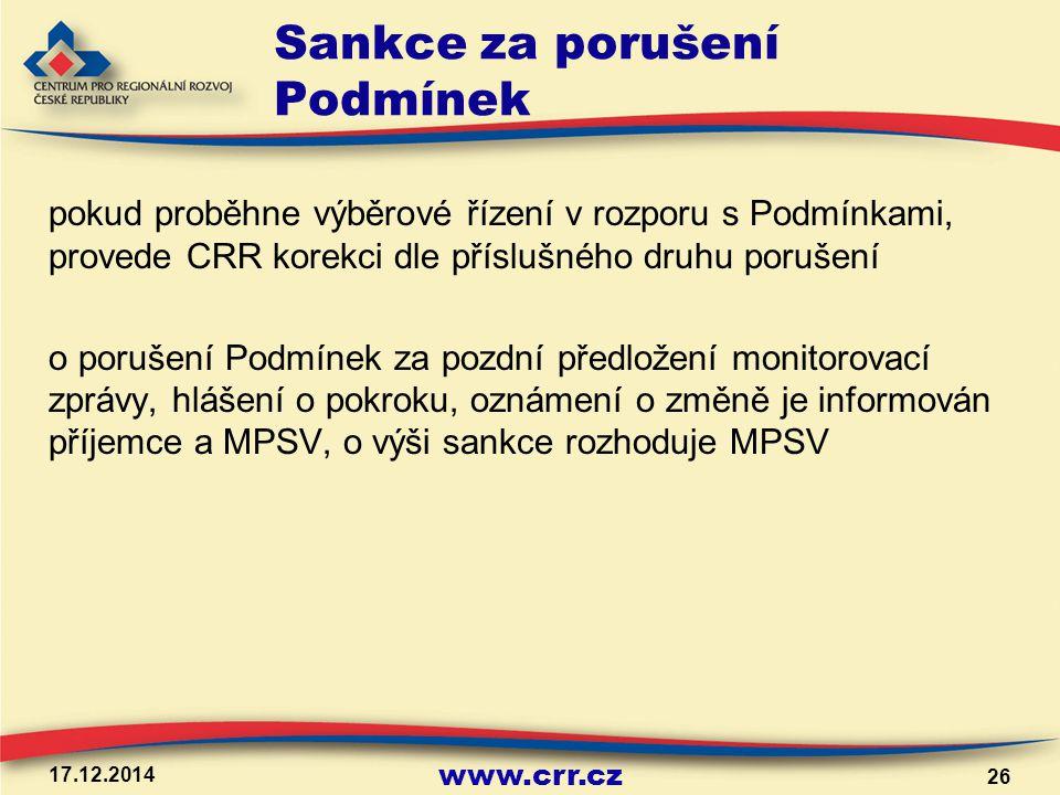 Sankce za porušení Podmínek