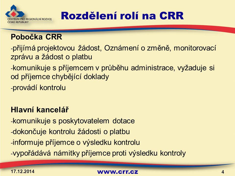Rozdělení rolí na CRR Pobočka CRR Hlavní kancelář