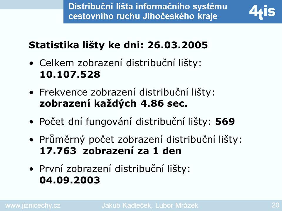 Statistika lišty ke dni: 26.03.2005