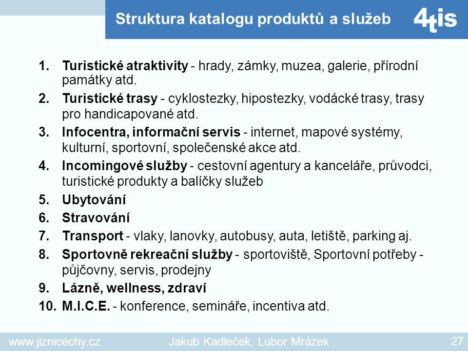 Struktura katalogu produktů a služeb