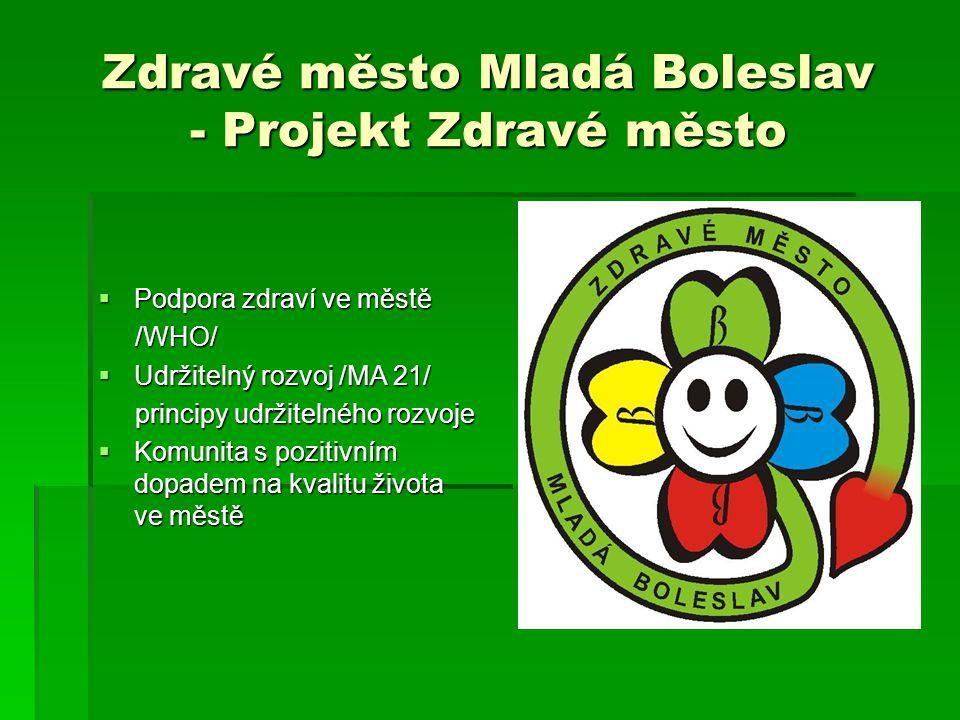 Zdravé město Mladá Boleslav - Projekt Zdravé město