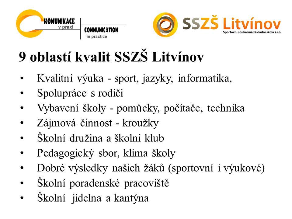 9 oblastí kvalit SSZŠ Litvínov