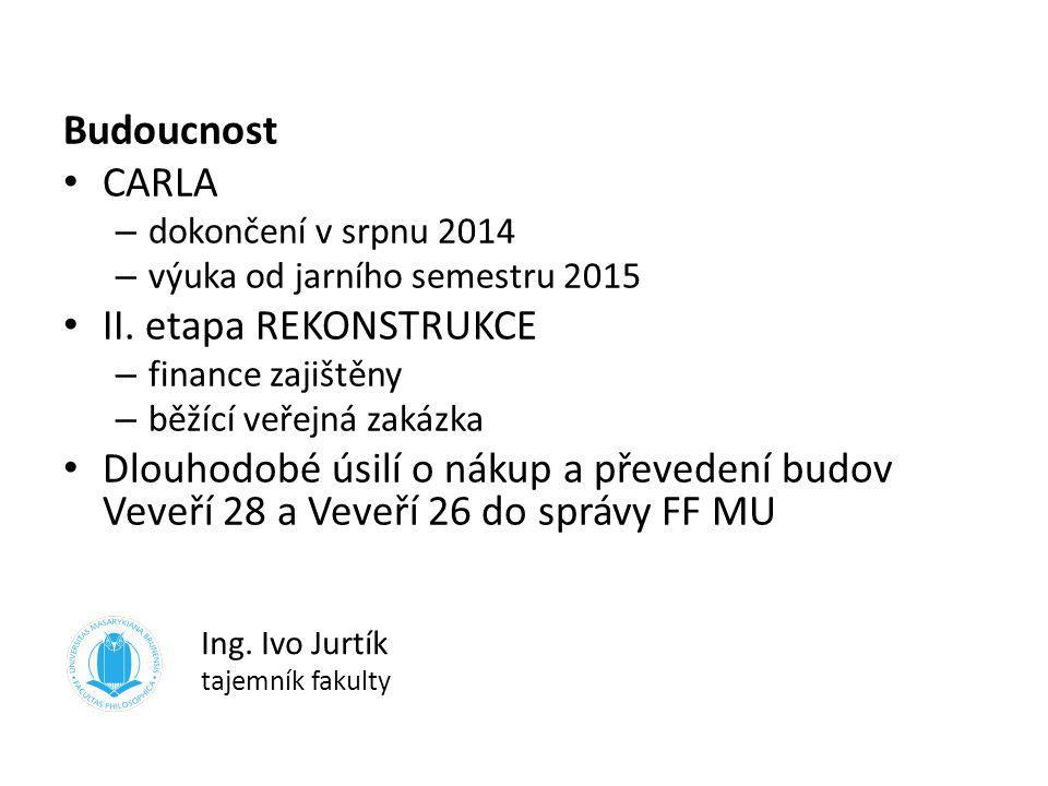 Ing. Ivo Jurtík tajemník fakulty