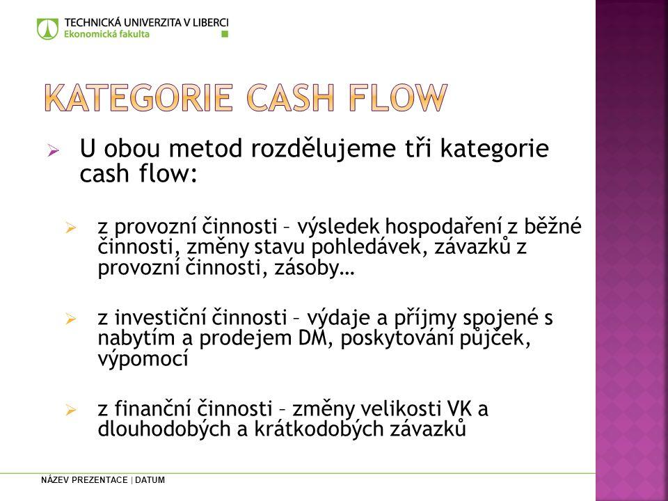 kategorie cash flow U obou metod rozdělujeme tři kategorie cash flow: