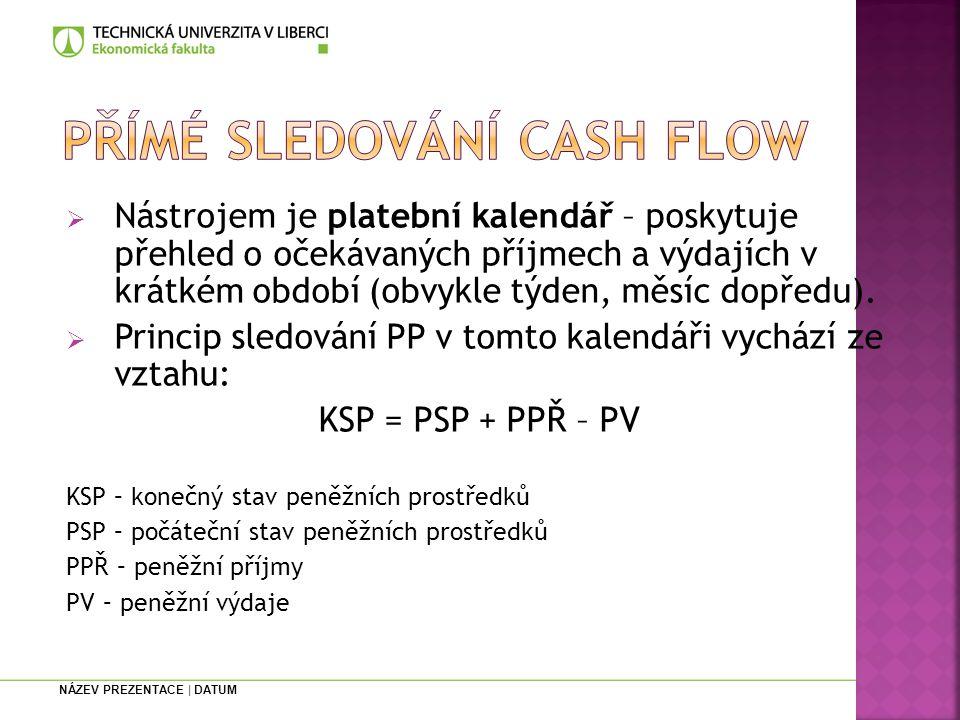 Přímé sledování cash flow