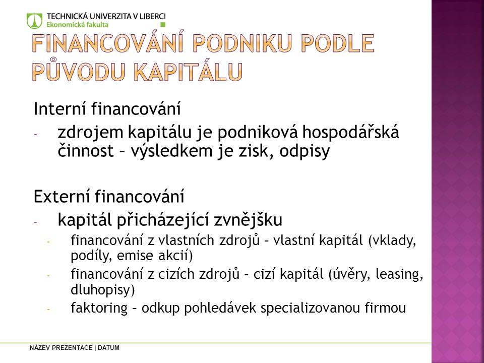 Financování podniku podle původu kapitálu