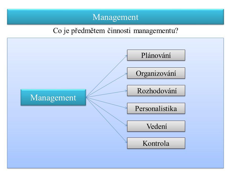 Co je předmětem činnosti managementu