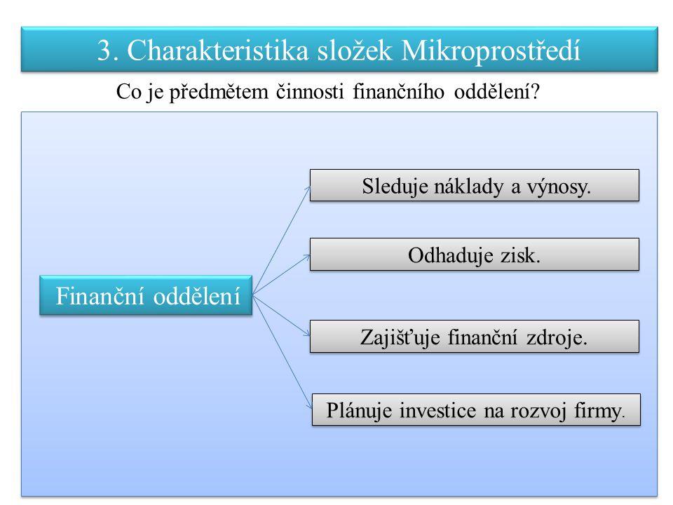 3. Charakteristika složek Mikroprostředí