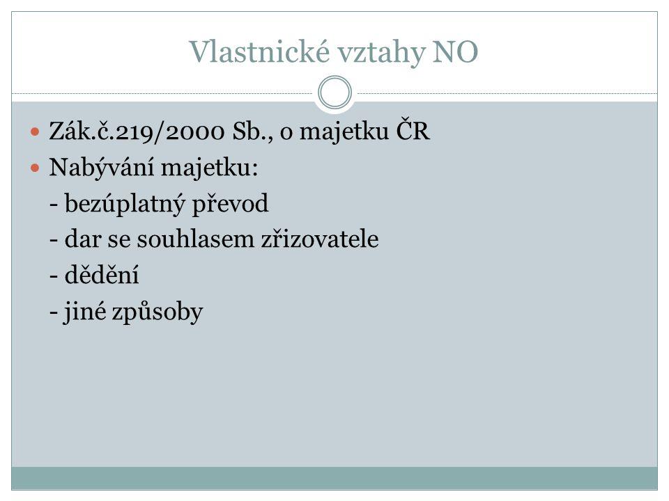 Vlastnické vztahy NO Zák.č.219/2000 Sb., o majetku ČR