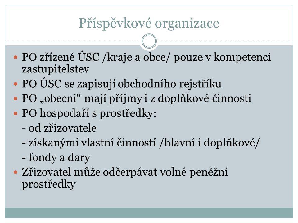 Příspěvkové organizace