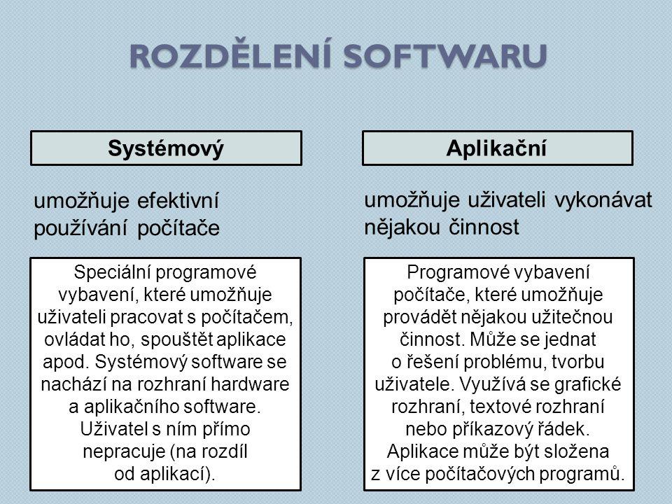Rozdělení softwaru Systémový Aplikační umožňuje efektivní