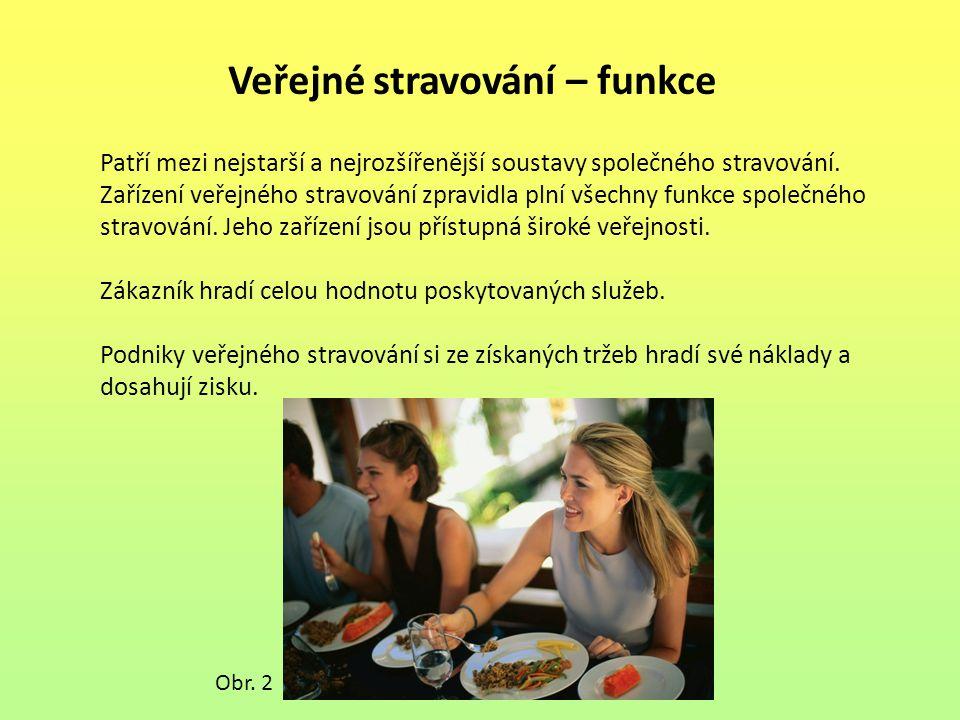 Veřejné stravování – funkce