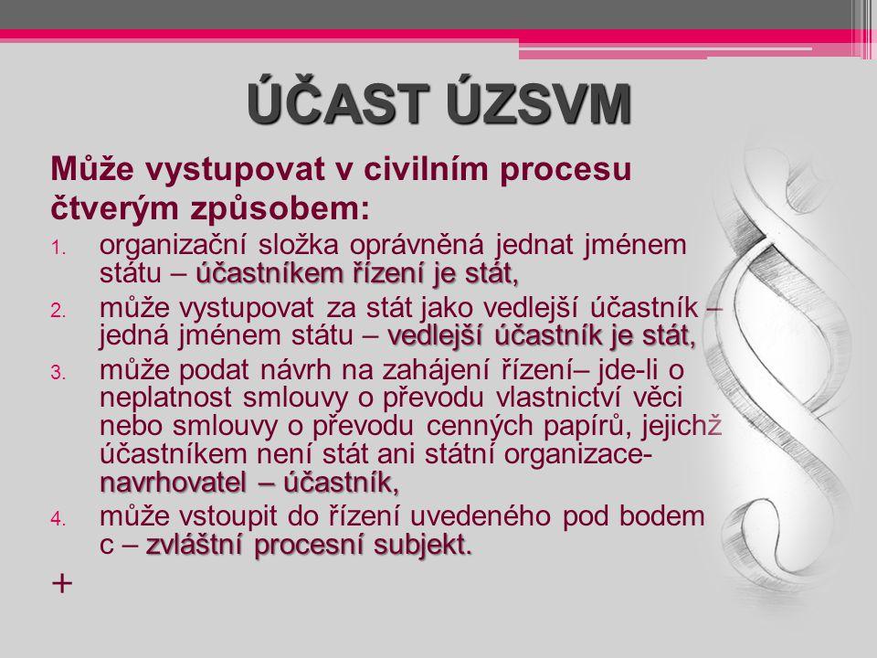 ÚČAST ÚZSVM Může vystupovat v civilním procesu čtverým způsobem: +