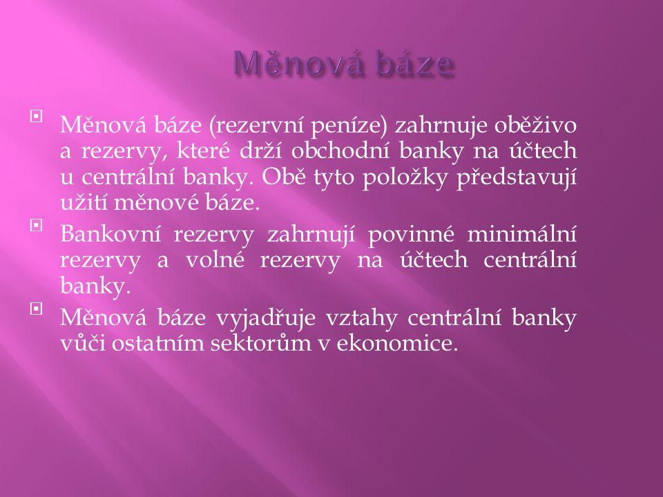 Měnová báze