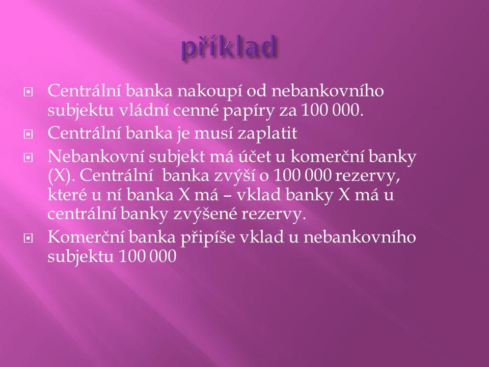 příklad Centrální banka nakoupí od nebankovního subjektu vládní cenné papíry za 100 000. Centrální banka je musí zaplatit.