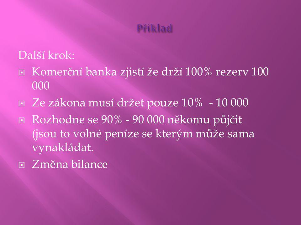 Komerční banka zjistí že drží 100% rezerv 100 000