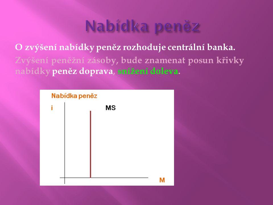 Nabídka peněz O zvýšení nabídky peněz rozhoduje centrální banka.