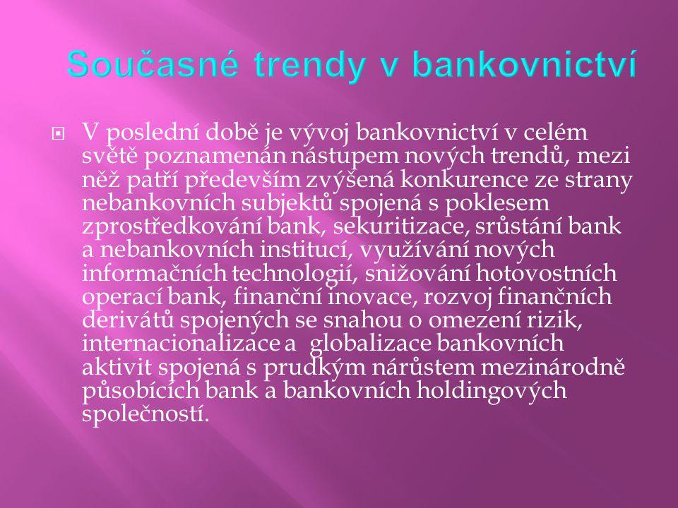 Současné trendy v bankovnictví
