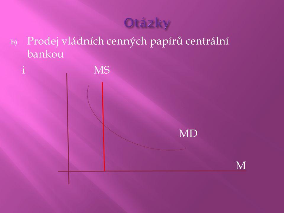 Otázky Prodej vládních cenných papírů centrální bankou i MS MD M