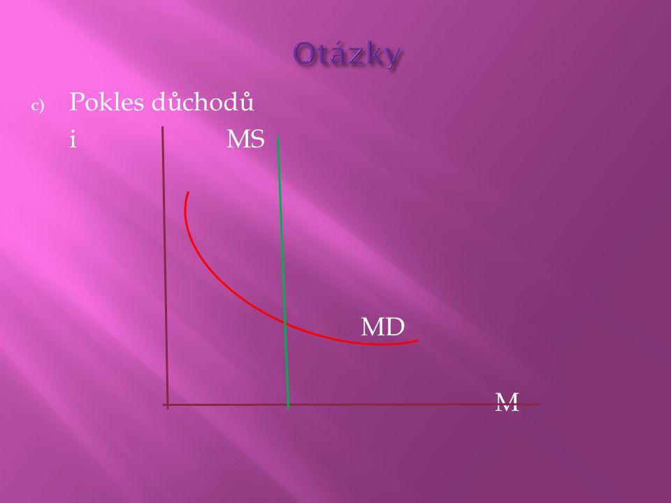 Otázky Pokles důchodů i MS MD M