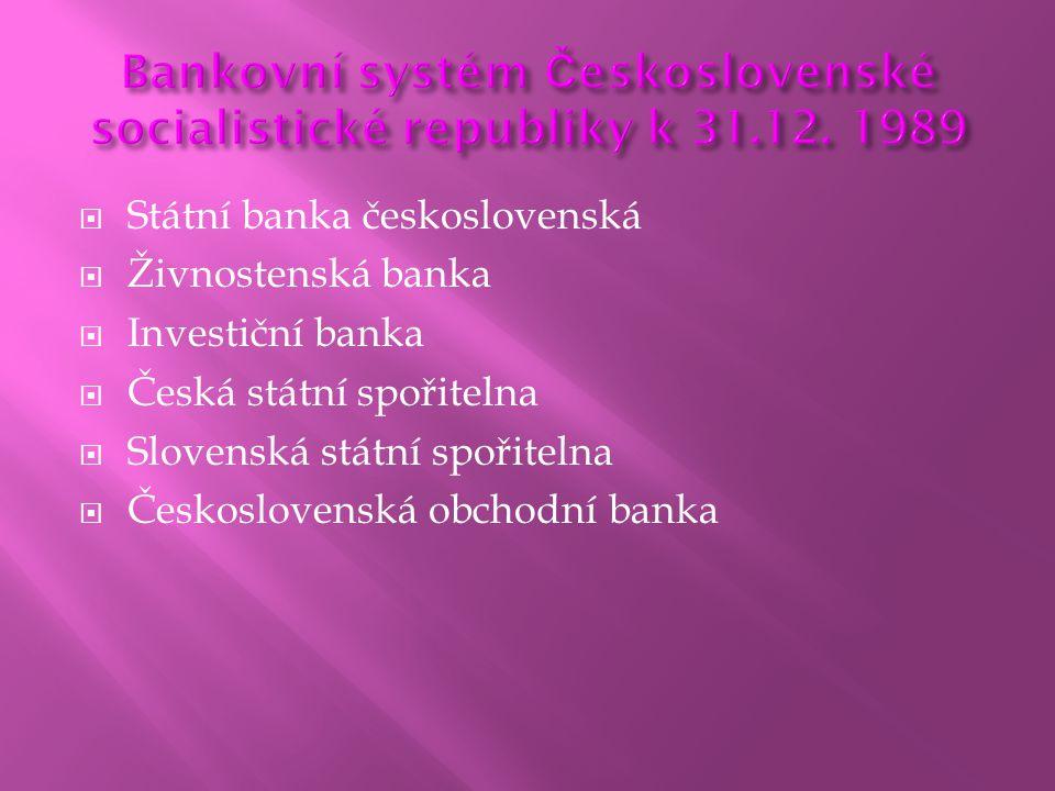 Bankovní systém Československé socialistické republiky k 31.12. 1989