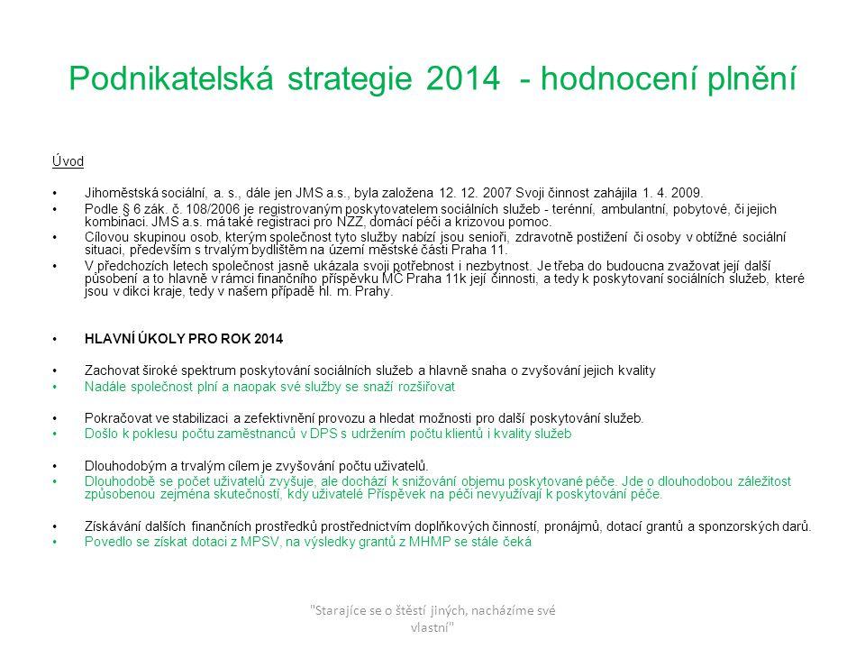 Podnikatelská strategie 2014 - hodnocení plnění