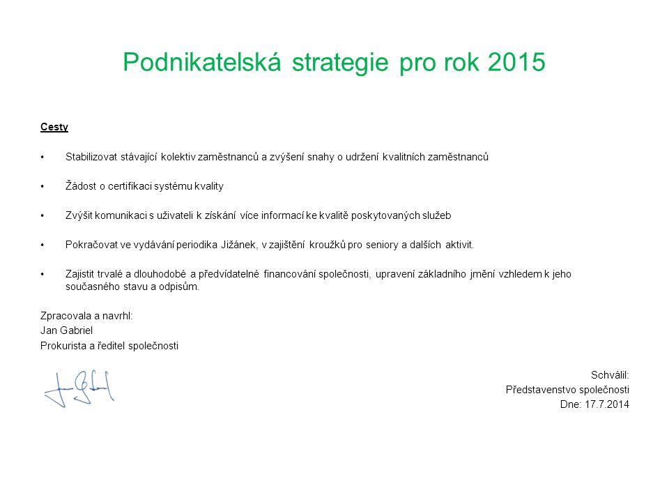 Podnikatelská strategie pro rok 2015