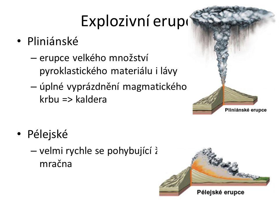 Explozivní erupce Pliniánské Pélejské