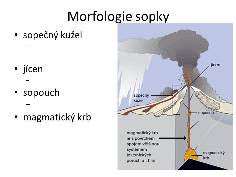 Morfologie sopky sopečný kužel jícen sopouch magmatický krb